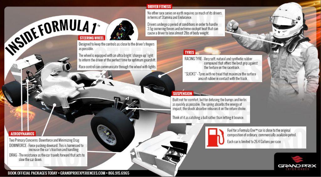 F1 disebut - sebut merupakan olahraga yang paling kompleks - source : grandprixexperience.com